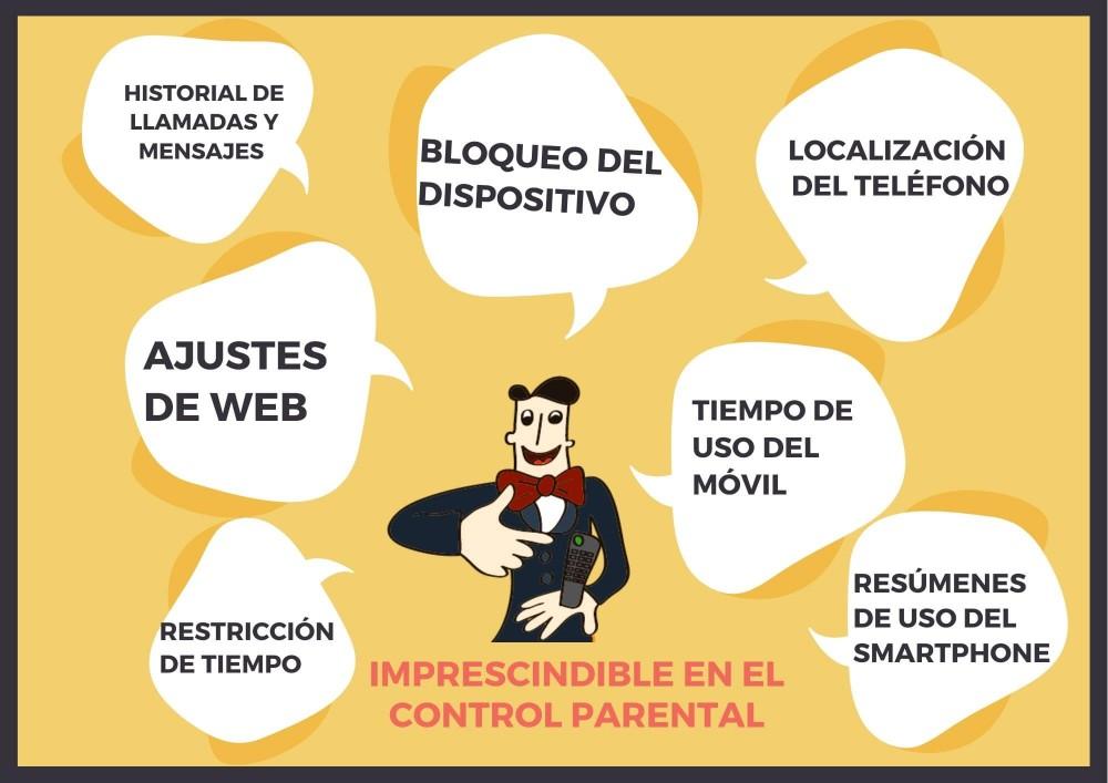Características que debe tener una aplicación de control parental