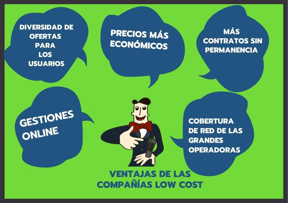 características a favor de las operadoras de telefonía Low Cost.