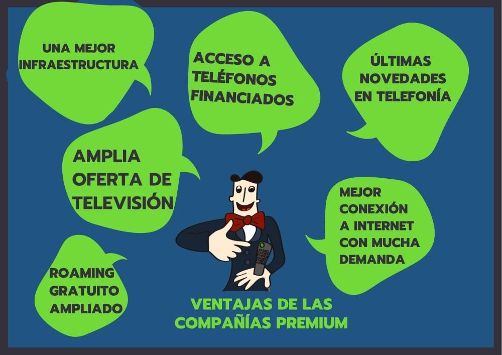 Características a favor de telefonía premium