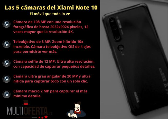 En Multioferta analizamos las cinco cámaras del Xiaomi Mi Note 10