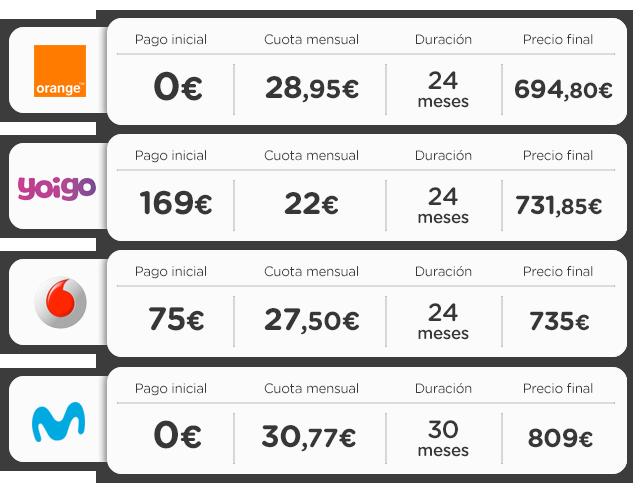 Tabla comparativa del precio del iPhone 8 según operador