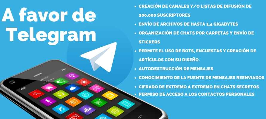 Puntos fuertes de Telegram como app de mensajería instantánea