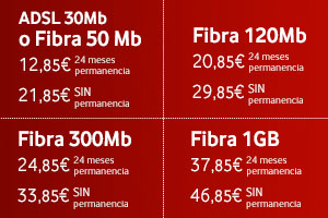 Nuevas tarifas Vodafone fibra